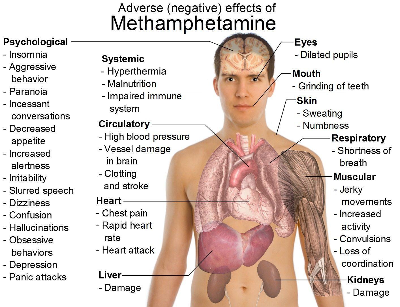 mthamphetamine